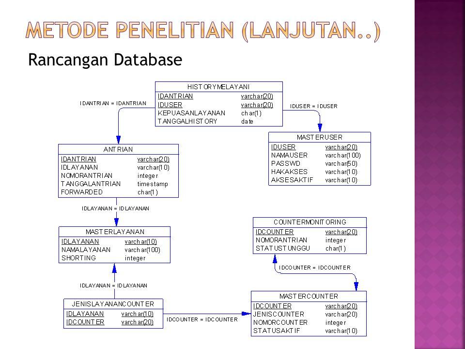 Rancangan Database