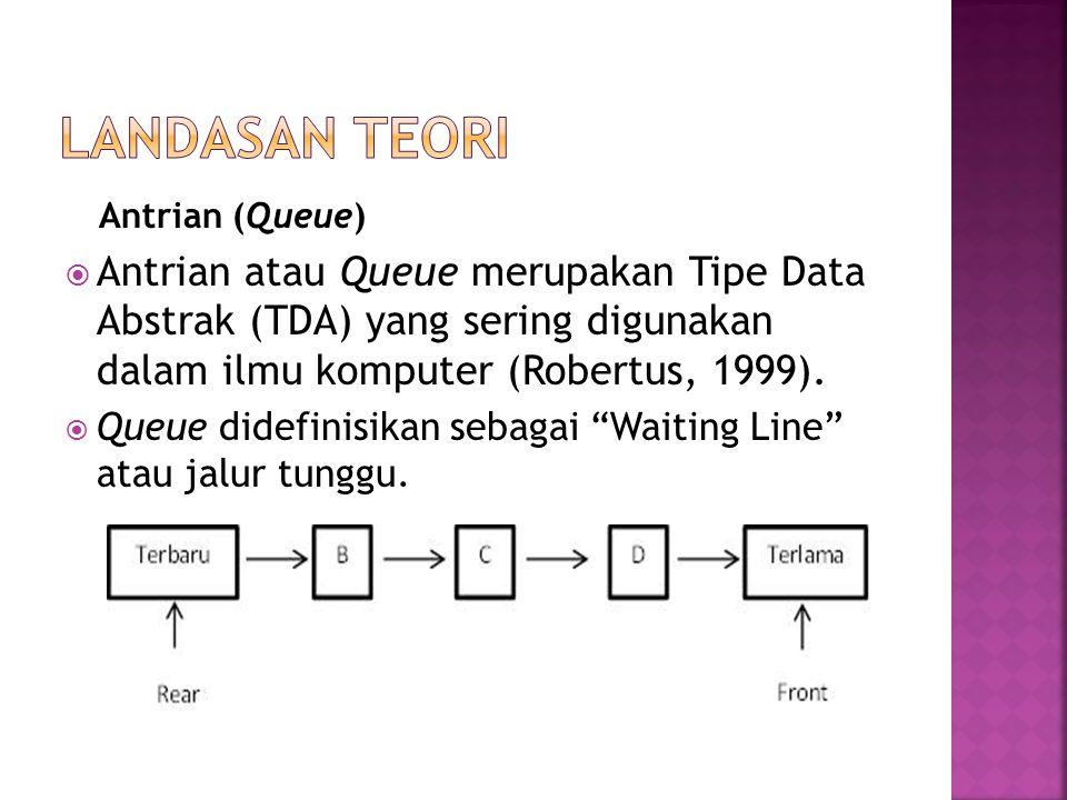 Antrian (Queue)  Antrian atau Queue merupakan Tipe Data Abstrak (TDA) yang sering digunakan dalam ilmu komputer (Robertus, 1999).