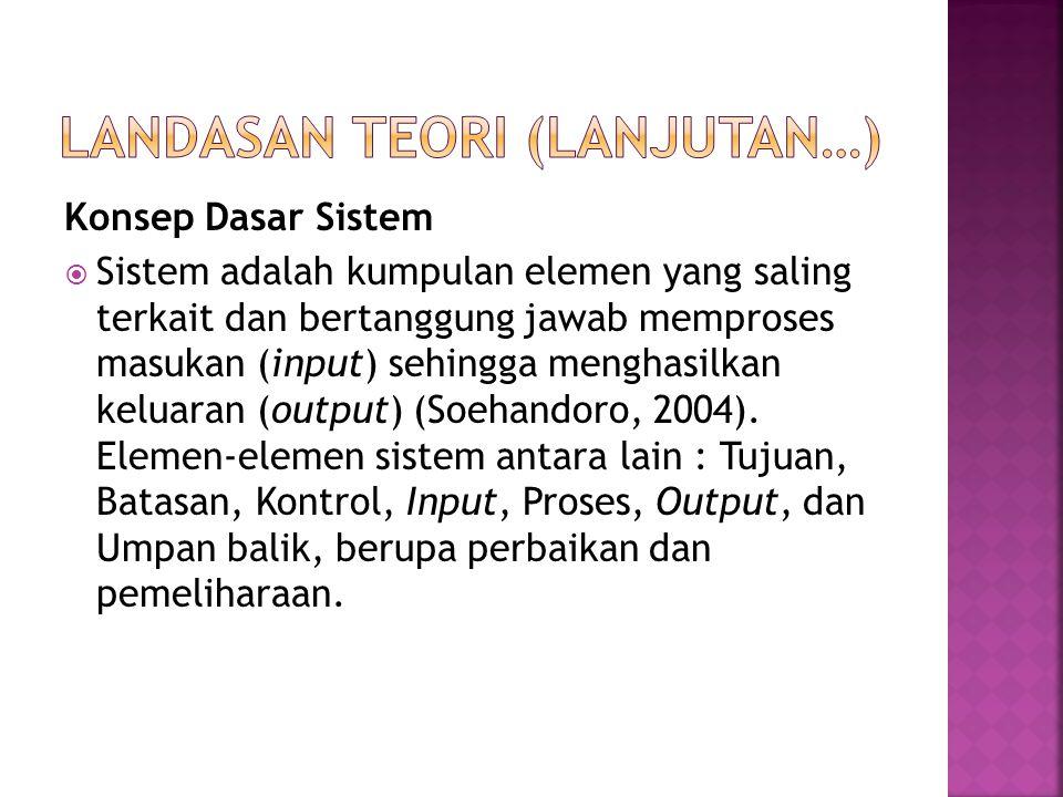 Realtime System  Real-Time System adalah suatu proses yang dilakukan pada saat itu juga oleh komputer (Wirawan, 2004).
