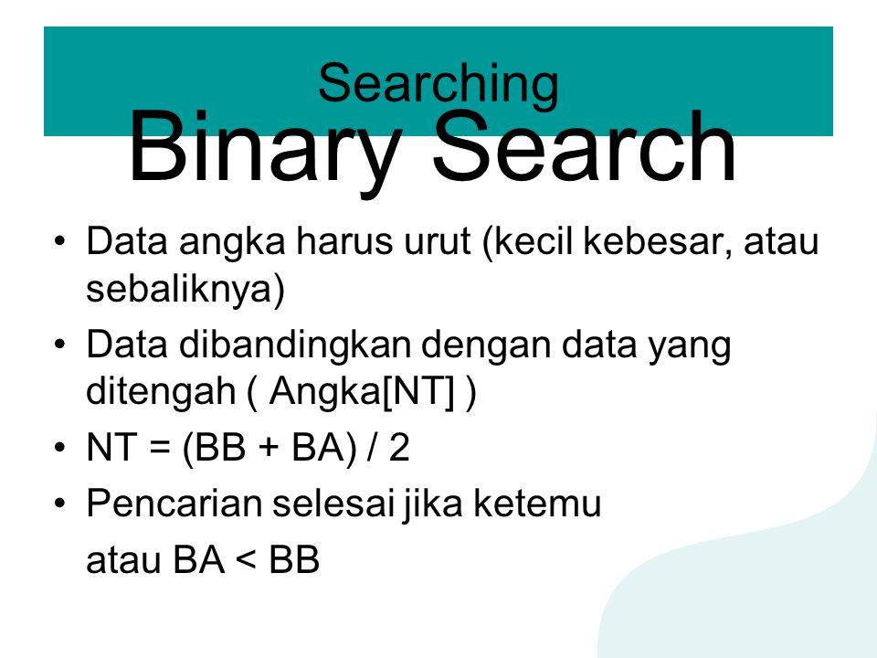 Searching Data angka harus urut (kecil kebesar, atau sebaliknya) Data dibandingkan dengan data yang ditengah ( Angka[NT] ) NT = (BB + BA) / 2 Pencaria
