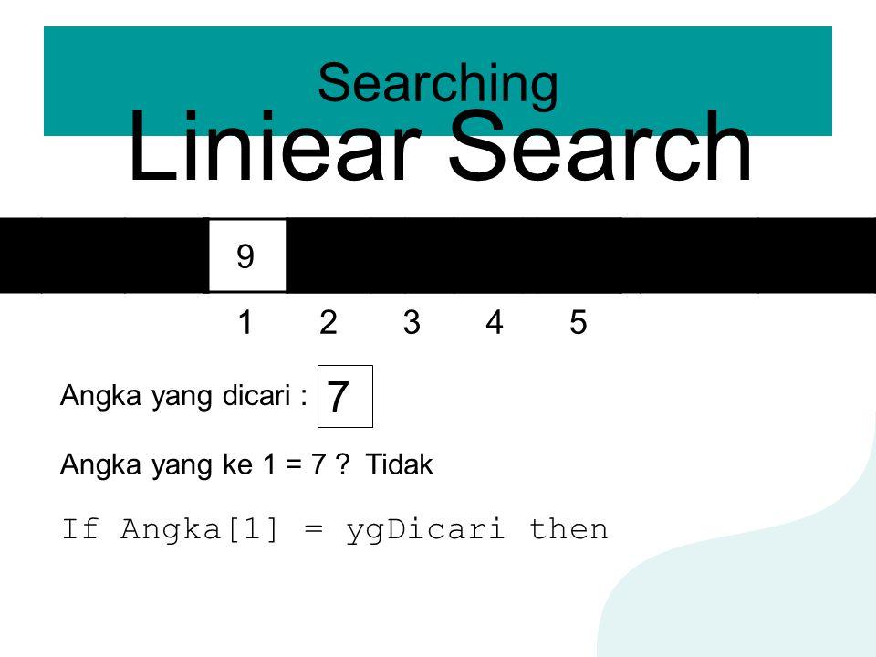 Searching Liniear Search 12345 93265 Angka yang dicari : 7 Angka yang ke 1 = 7 ?Tidak If Angka[1] = ygDicari then