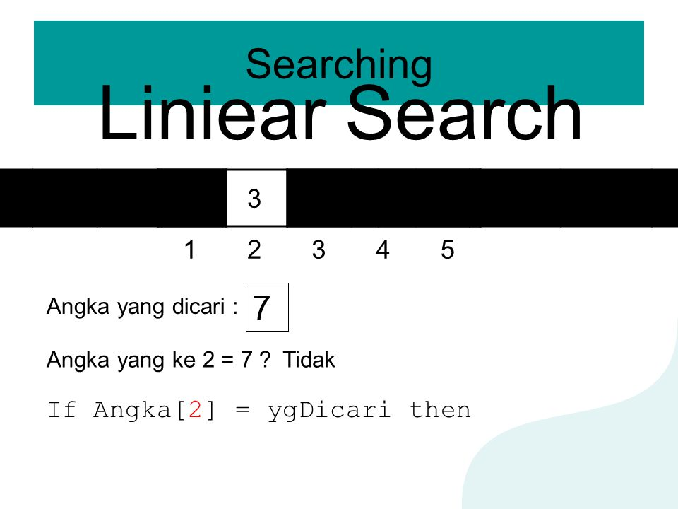 Searching Binary Search 12345 23569 Angka yang dicari : 7 BA BB = 4 = 5 NT = (BB + BA) / 2 = ( 4 + 5 ) / 2 = 4.5 = 5