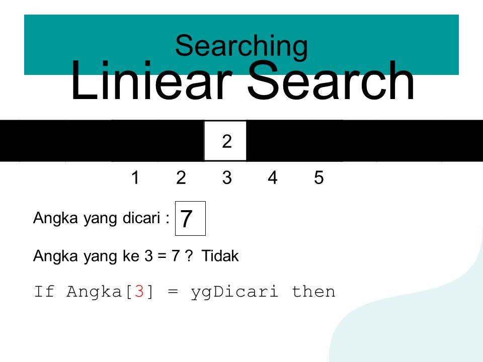 Searching 93265 Liniear Search 12345 Angka yang dicari : 7 Angka yang ke 3 = 7 ?Tidak If Angka[3] = ygDicari then
