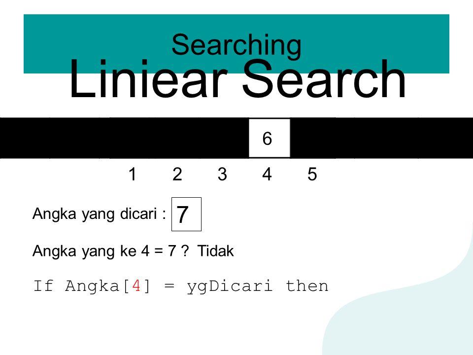 Searching 93265 Liniear Search 12345 Angka yang dicari : 7 Angka yang ke 4 = 7 ?Tidak If Angka[4] = ygDicari then