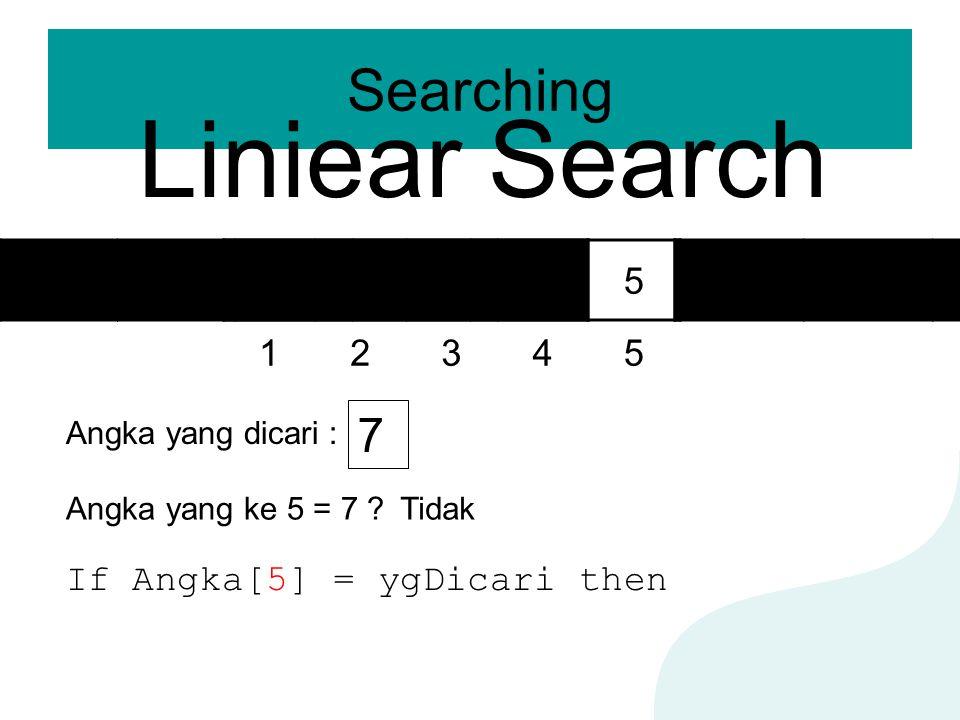 Searching 93265 Liniear Search 12345 Angka yang dicari : 7 Angka yang ke 5 = 7 ?Tidak If Angka[5] = ygDicari then
