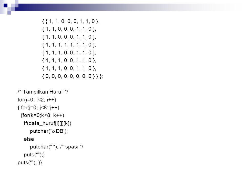 { { 1, 1, 0, 0, 0, 1, 1, 0 }, { 1, 1, 0, 0, 0, 1, 1, 0 }, { 1, 1, 1, 1, 1, 1, 1, 0 }, { 1, 1, 1, 0, 0, 1, 1, 0 }, { 0, 0, 0, 0, 0, 0, 0, 0 } } }; /* T