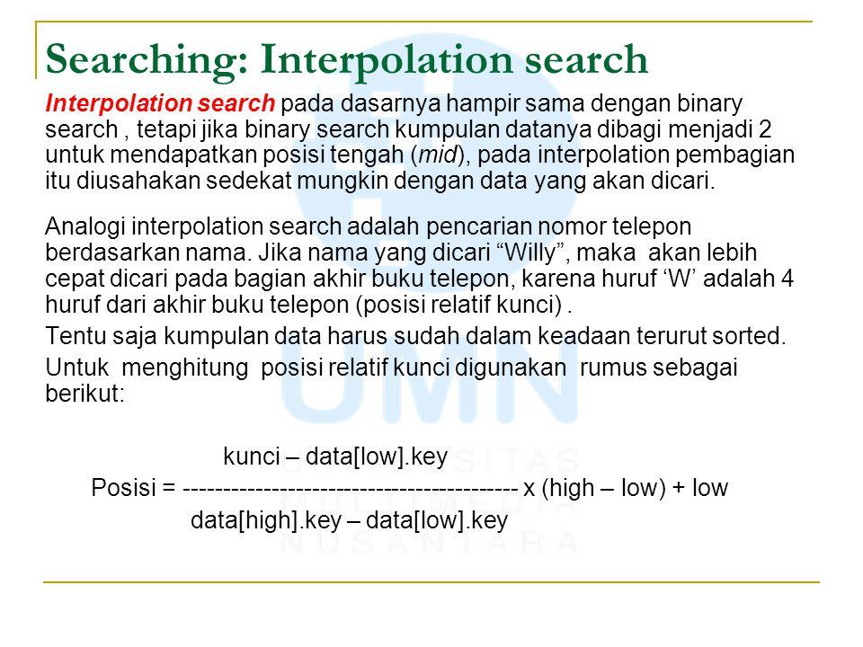 Searching: Interpolation search Interpolation search pada dasarnya hampir sama dengan binary search, tetapi jika binary search kumpulan datanya dibagi