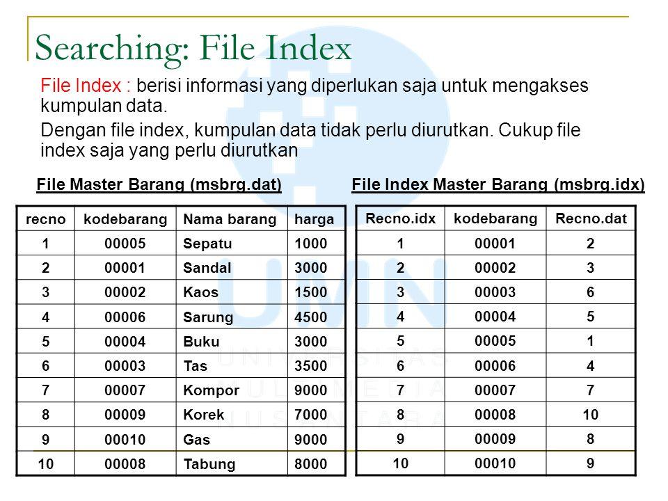 Searching: File Index File Index : berisi informasi yang diperlukan saja untuk mengakses kumpulan data. Dengan file index, kumpulan data tidak perlu d