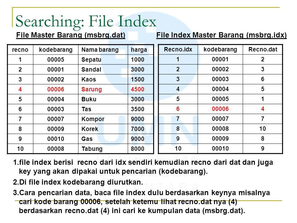 Searching: File Index 1.file index berisi recno dari idx sendiri kemudian recno dari dat dan juga key yang akan dipakai untuk pencarian (kodebarang).