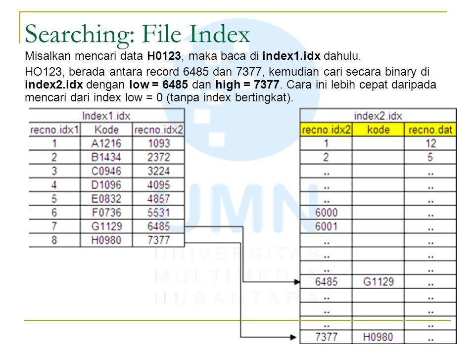 Searching: File Index Misalkan mencari data H0123, maka baca di index1.idx dahulu. HO123, berada antara record 6485 dan 7377, kemudian cari secara bin