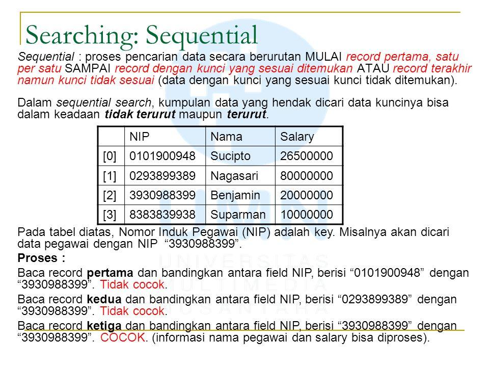 Searching: Sequential Sequential : proses pencarian data secara berurutan MULAI record pertama, satu per satu SAMPAI record dengan kunci yang sesuai d