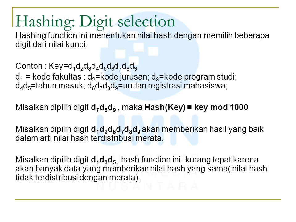 Hashing: Digit selection Hashing function ini menentukan nilai hash dengan memilih beberapa digit dari nilai kunci. Contoh : Key=d 1 d 2 d 3 d 4 d 5 d
