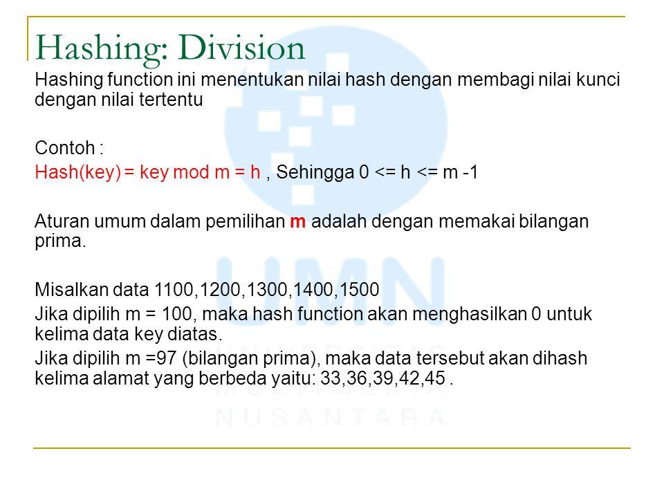 Hashing: Division Hashing function ini menentukan nilai hash dengan membagi nilai kunci dengan nilai tertentu Contoh : Hash(key) = key mod m = h, Sehi