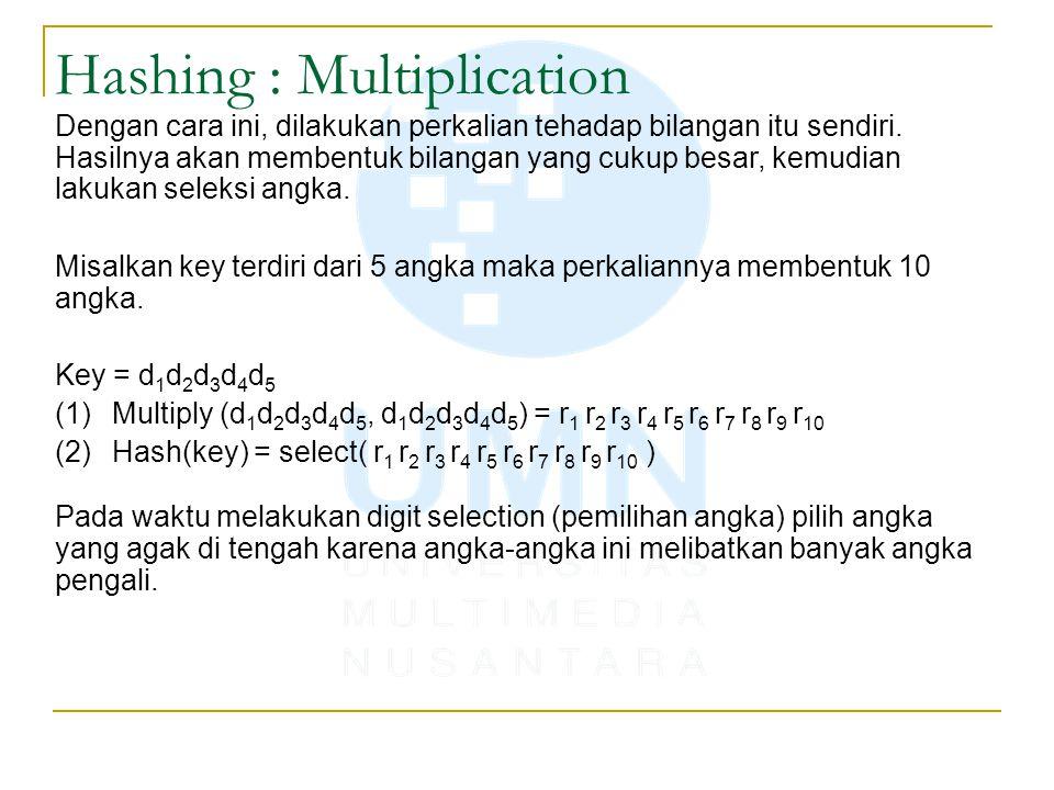 Hashing : Multiplication Dengan cara ini, dilakukan perkalian tehadap bilangan itu sendiri. Hasilnya akan membentuk bilangan yang cukup besar, kemudia
