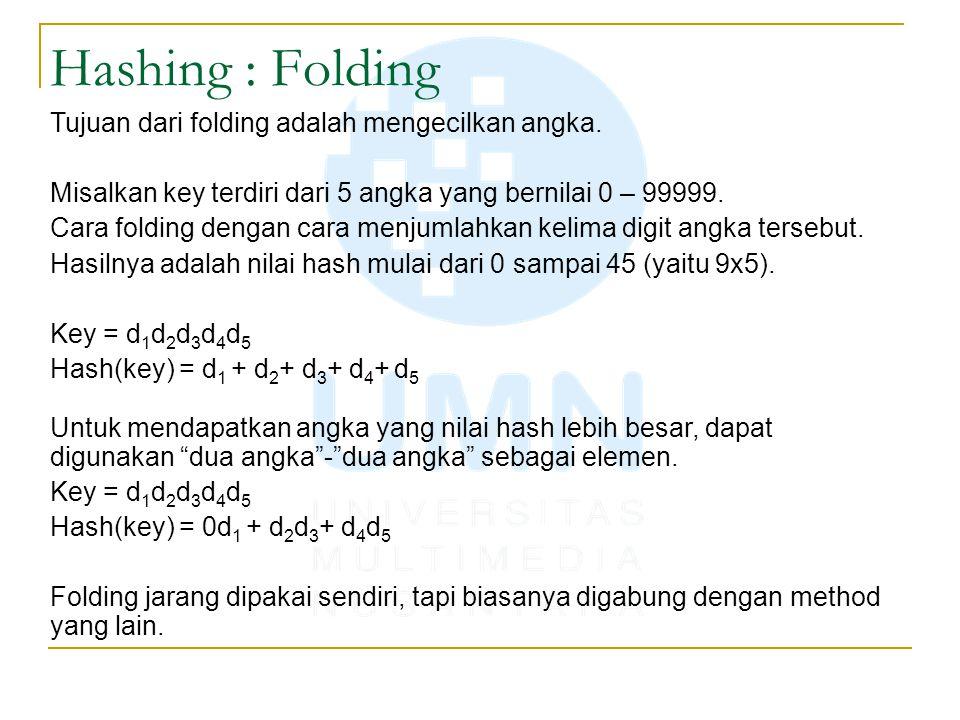 Hashing : Folding Tujuan dari folding adalah mengecilkan angka. Misalkan key terdiri dari 5 angka yang bernilai 0 – 99999. Cara folding dengan cara me