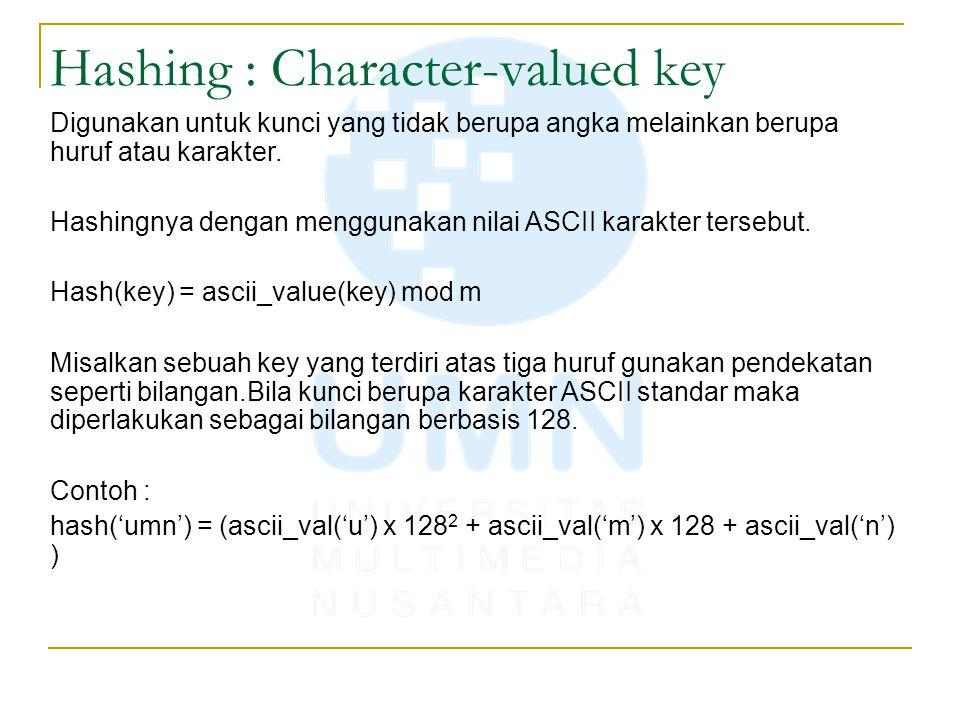 Hashing : Character-valued key Digunakan untuk kunci yang tidak berupa angka melainkan berupa huruf atau karakter. Hashingnya dengan menggunakan nilai