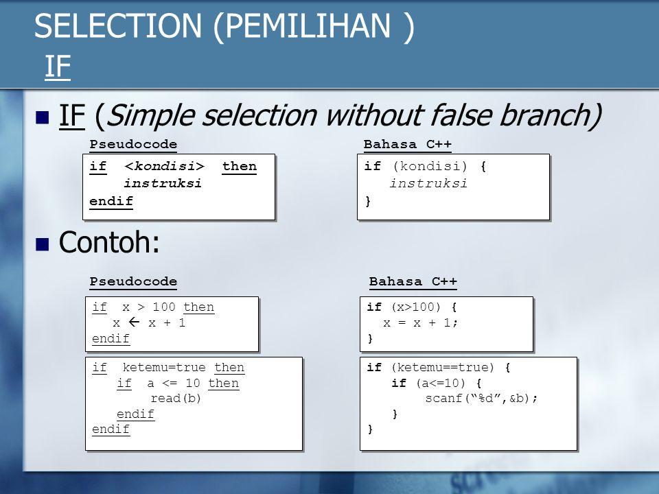 SELECTION (PEMILIHAN ) IF … ELSE IF … ELSE (Simple selection) Contoh: if then instruksi_1 else instruksi_2 endif if then instruksi_1 else instruksi_2 endif if nilai >= 60 then write ( Lulus ) else write ( Tidak Lulus ) endif if nilai >= 60 then write ( Lulus ) else write ( Tidak Lulus ) endif Pseudocode Bahasa C++ if (kondisi) { instruksi_1 } else { instruksi_2 } if (kondisi) { instruksi_1 } else { instruksi_2 } if (nilai>=60) { printf( Lulus ); } else { printf( Tidak Lulus ); } if (nilai>=60) { printf( Lulus ); } else { printf( Tidak Lulus ); } PseudocodeBahasa C++