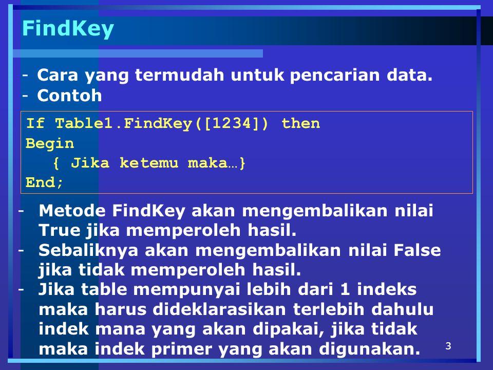 3 FindKey -Cara yang termudah untuk pencarian data. -Contoh If Table1.FindKey([1234]) then Begin { Jika ketemu maka…} End; -Metode FindKey akan mengem