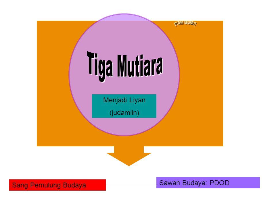 Menjadi Liyan (judamlin) Sang Pemulung Budaya Sawan Budaya: PDOD