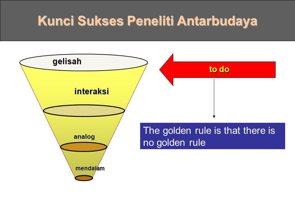 to do Kunci Sukses Peneliti Antarbudaya gelisah interaksi analog mendalam The golden rule is that there is no golden rule