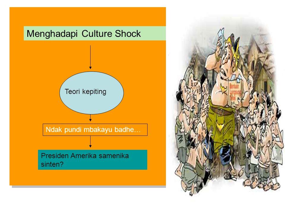 Menghadapi Culture Shock Presiden Amerika samenika sinten? Ndak pundi mbakayu badhe… Teori kepiting