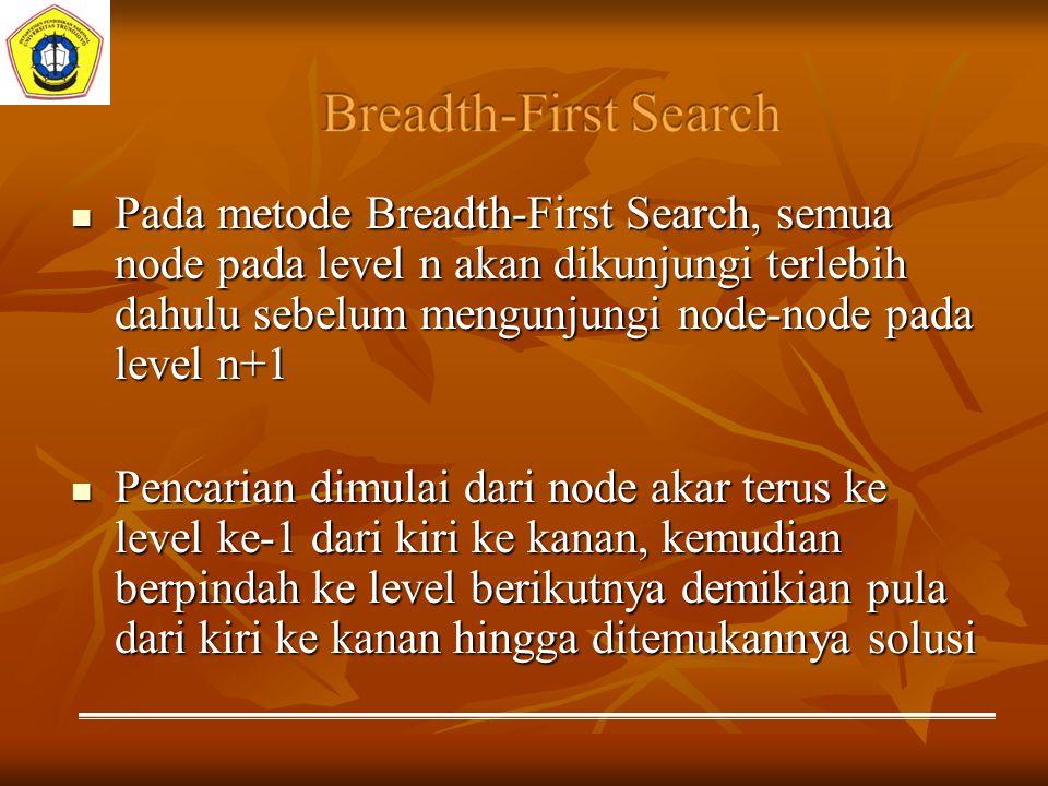 Pada metode Breadth-First Search, semua node pada level n akan dikunjungi terlebih dahulu sebelum mengunjungi node-node pada level n+1 Pada metode Bre