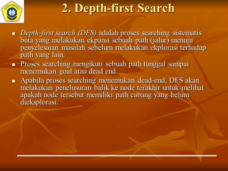 2. Depth-first Search Depth-first search (DFS) adalah proses searching sistematis buta yang melakukan ekpansi sebuah path (jalur) menuju penyelesaian