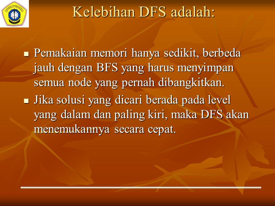 Kelebihan DFS adalah: Pemakaian memori hanya sedikit, berbeda jauh dengan BFS yang harus menyimpan semua node yang pernah dibangkitkan. Pemakaian memo