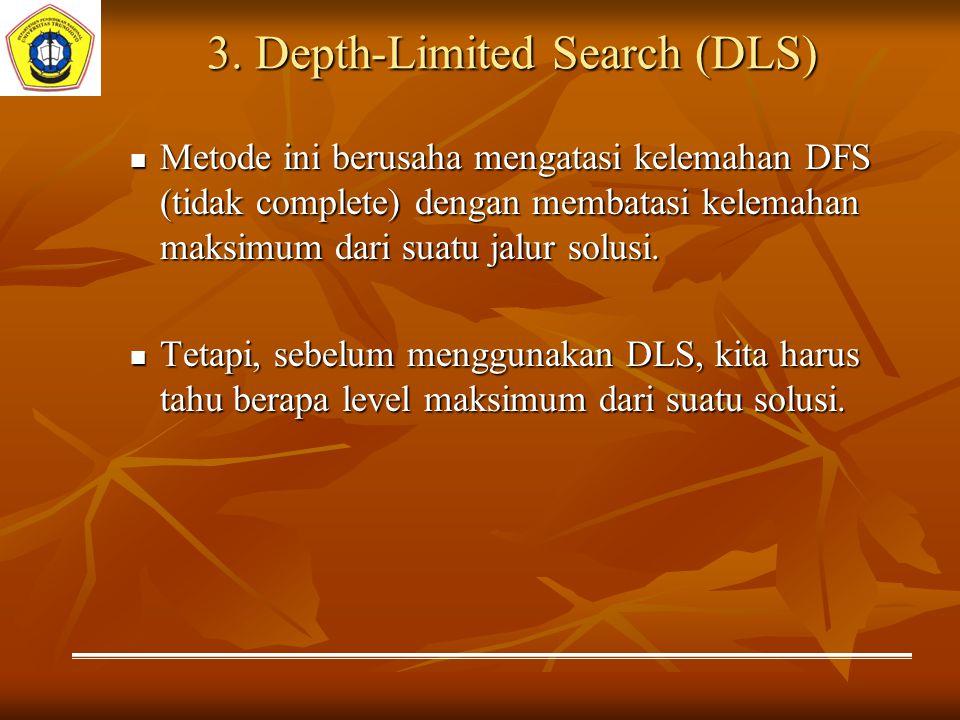 3. Depth-Limited Search (DLS) Metode ini berusaha mengatasi kelemahan DFS (tidak complete) dengan membatasi kelemahan maksimum dari suatu jalur solusi