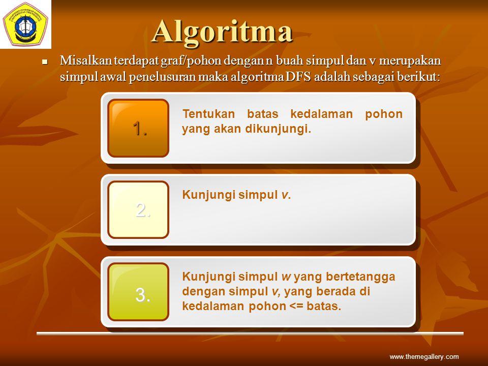www.themegallery.com Algoritma 1. Tentukan batas kedalaman pohon yang akan dikunjungi. 2. Kunjungi simpul v. 3. Kunjungi simpul w yang bertetangga den