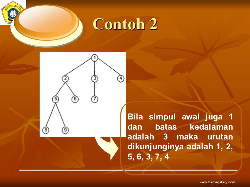 www.themegallery.com Contoh 2 Bila simpul awal juga 1 dan batas kedalaman adalah 3 maka urutan dikunjunginya adalah 1, 2, 5, 6, 3, 7, 4