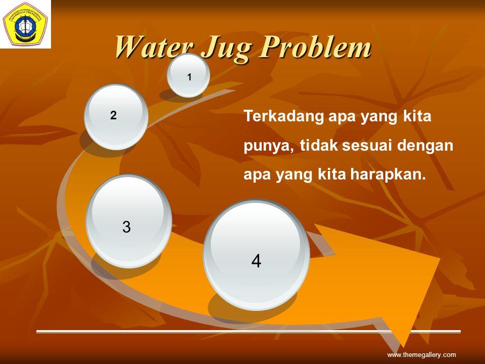 www.themegallery.com Water Jug Problem 4 3 2 1 Terkadang apa yang kita punya, tidak sesuai dengan apa yang kita harapkan.