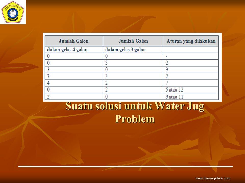 Suatu solusi untuk Water Jug Problem www.themegallery.com