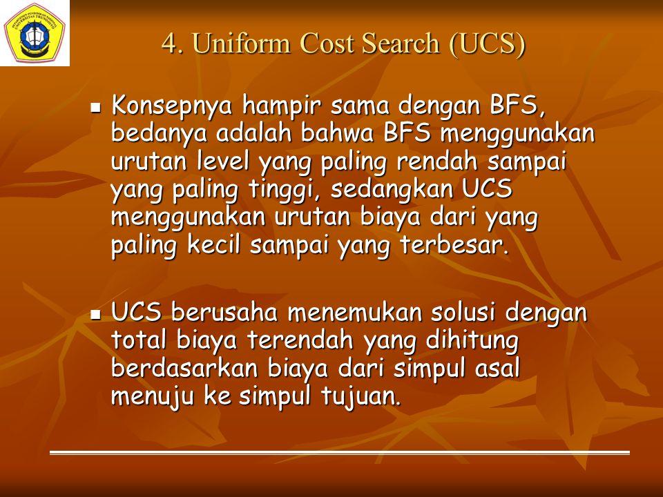 4. Uniform Cost Search (UCS) Konsepnya hampir sama dengan BFS, bedanya adalah bahwa BFS menggunakan urutan level yang paling rendah sampai yang paling