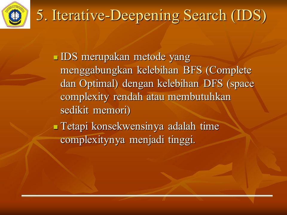 5. Iterative-Deepening Search (IDS) IDS merupakan metode yang menggabungkan kelebihan BFS (Complete dan Optimal) dengan kelebihan DFS (space complexit