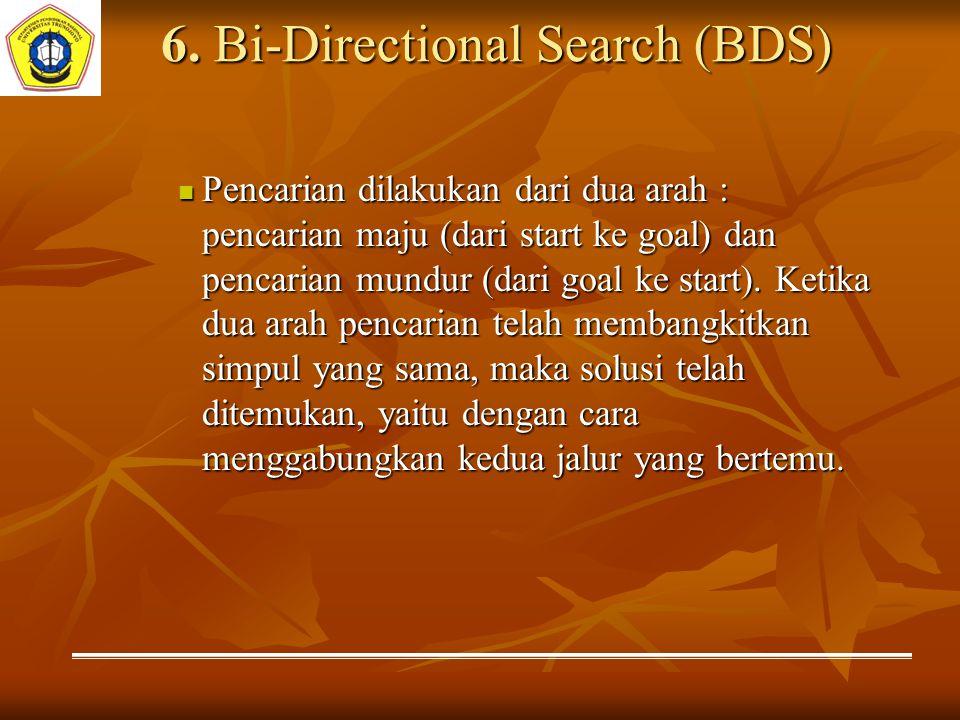 6. Bi-Directional Search (BDS) Pencarian dilakukan dari dua arah : pencarian maju (dari start ke goal) dan pencarian mundur (dari goal ke start). Keti