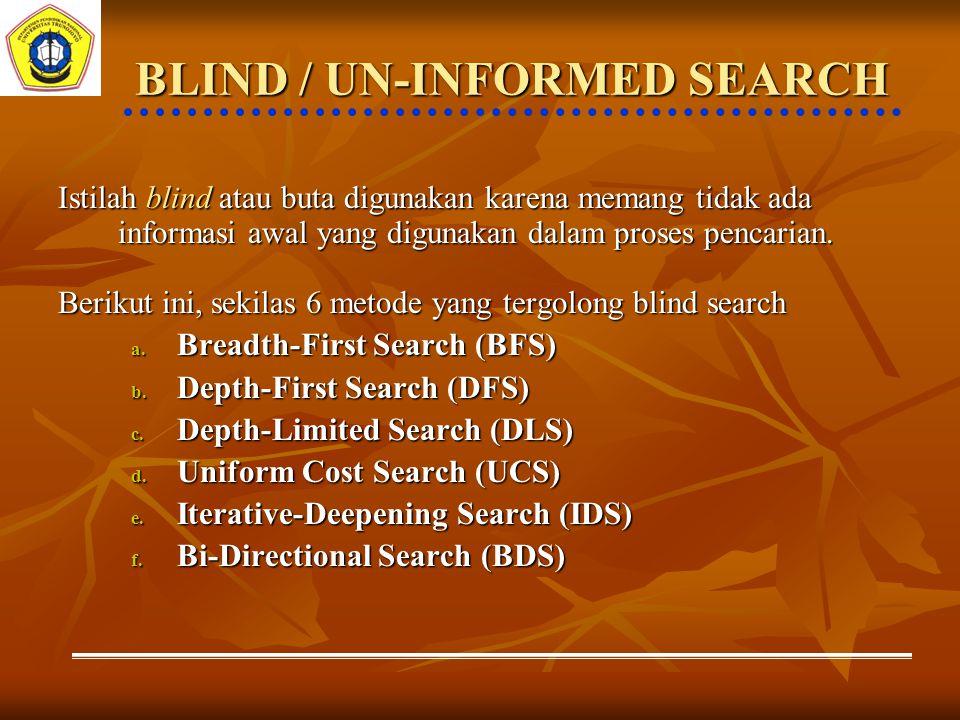 BLIND / UN-INFORMED SEARCH Istilah blind atau buta digunakan karena memang tidak ada informasi awal yang digunakan dalam proses pencarian. Berikut ini