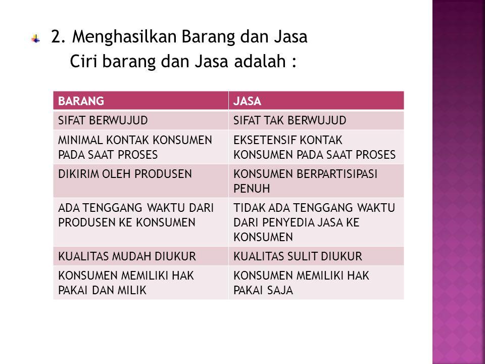 2. Menghasilkan Barang dan Jasa Ciri barang dan Jasa adalah : BARANGJASA SIFAT BERWUJUDSIFAT TAK BERWUJUD MINIMAL KONTAK KONSUMEN PADA SAAT PROSES EKS