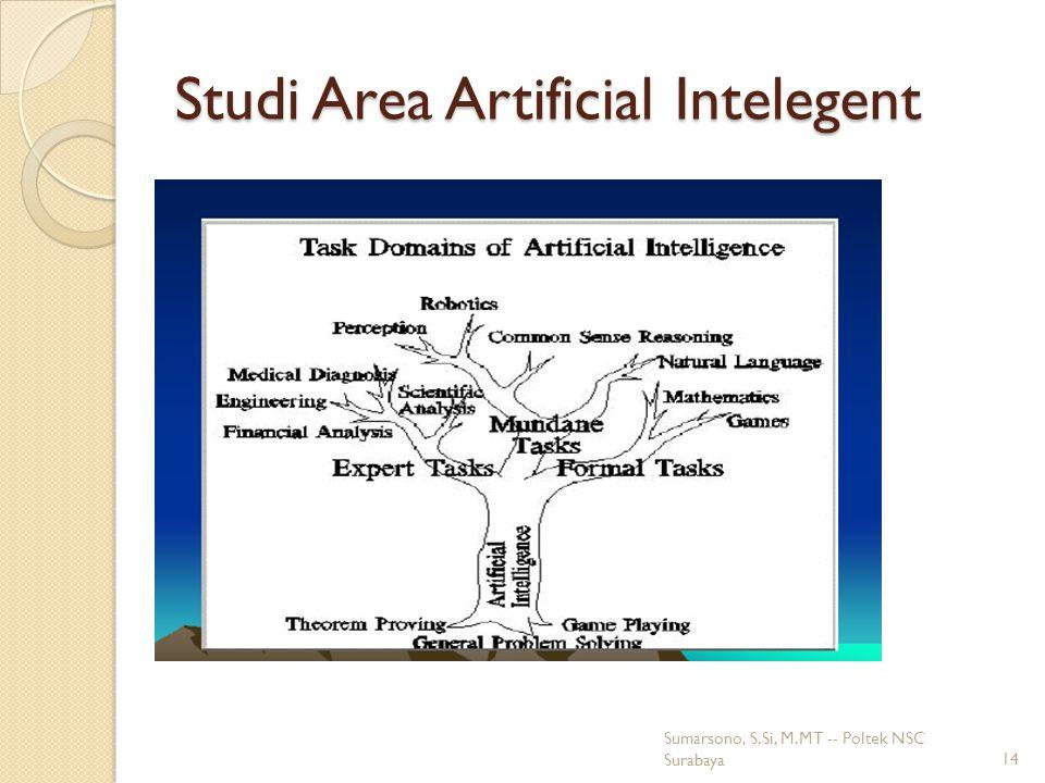 Studi Area Artificial Intelegent 14 Sumarsono, S.Si, M.MT -- Poltek NSC Surabaya