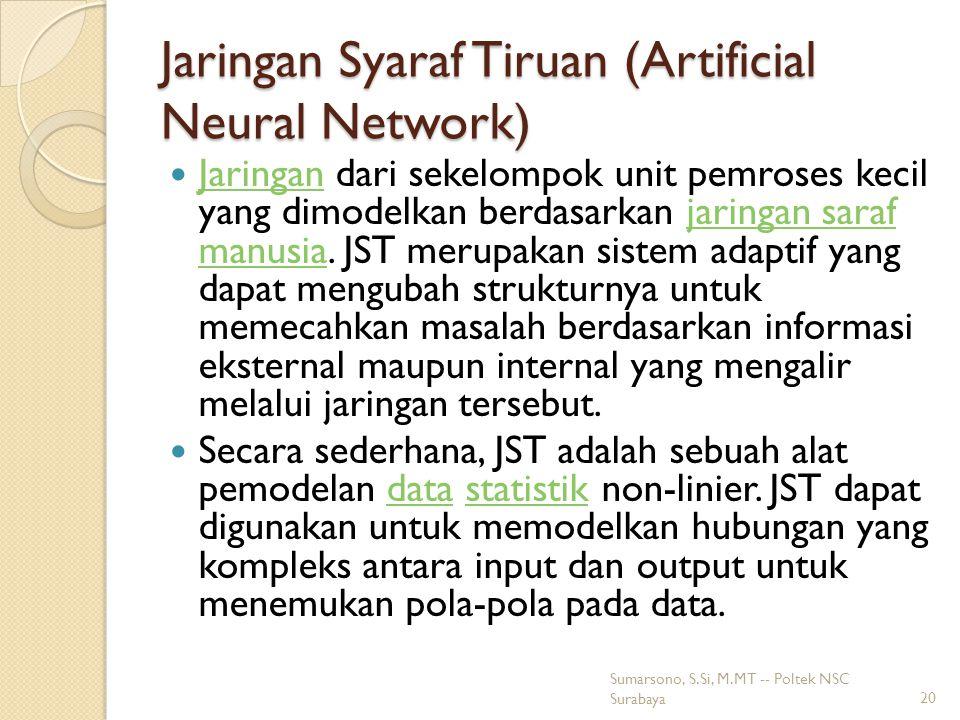 Jaringan Syaraf Tiruan (Artificial Neural Network) Jaringan dari sekelompok unit pemroses kecil yang dimodelkan berdasarkan jaringan saraf manusia.