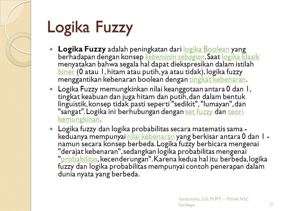 Logika Fuzzy Logika Fuzzy adalah peningkatan dari logika Boolean yang berhadapan dengan konsep kebenaran sebagian.