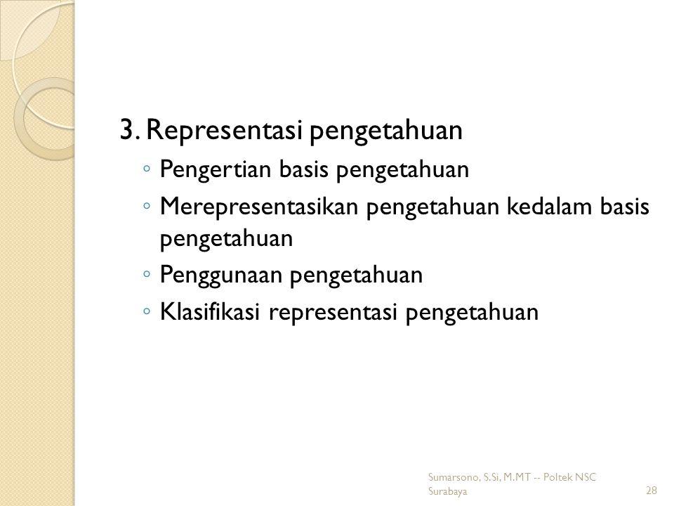3. Representasi pengetahuan ◦ Pengertian basis pengetahuan ◦ Merepresentasikan pengetahuan kedalam basis pengetahuan ◦ Penggunaan pengetahuan ◦ Klasif