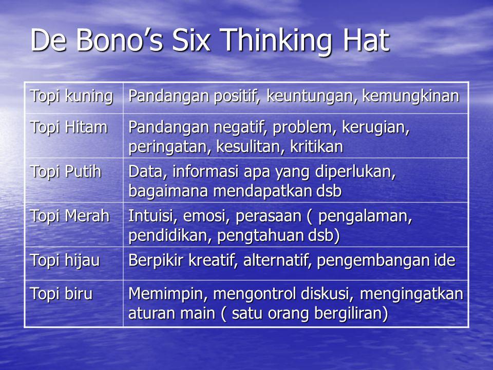 De Bono's Six Thinking Hat Topi kuning Pandangan positif, keuntungan, kemungkinan Topi Hitam Pandangan negatif, problem, kerugian, peringatan, kesulitan, kritikan Topi Putih Data, informasi apa yang diperlukan, bagaimana mendapatkan dsb Topi Merah Intuisi, emosi, perasaan ( pengalaman, pendidikan, pengtahuan dsb) Topi hijau Berpikir kreatif, alternatif, pengembangan ide Topi biru Memimpin, mengontrol diskusi, mengingatkan aturan main ( satu orang bergiliran)