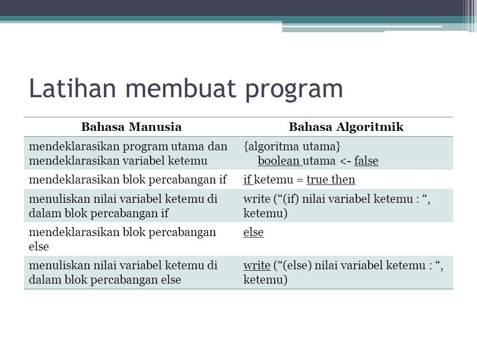 Latihan membuat program Bahasa ManusiaBahasa Algoritmik mendeklarasikan program utama dan mendeklarasikan variabel ketemu {algoritma utama} boolean ut