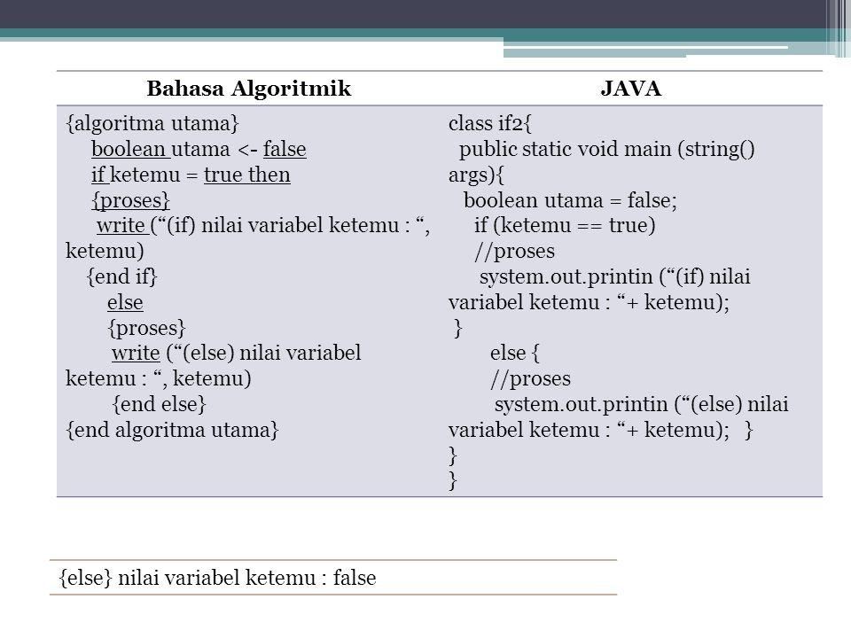 "Bahasa AlgoritmikJAVA {algoritma utama} boolean utama <- false if ketemu = true then {proses} write (""(if) nilai variabel ketemu : "", ketemu) {end if}"