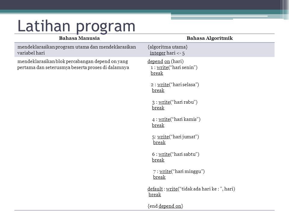 Latihan program Bahasa ManusiaBahasa Algoritmik mendeklarasikan program utama dan mendeklarasikan variabel hari {algoritma utama} integer hari <- 5 me