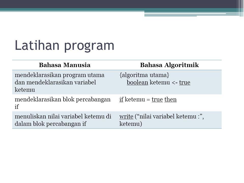 Latihan program Bahasa ManusiaBahasa Algoritmik mendeklarasikan program utama dan mendeklarasikan variabel ketemu {algoritma utama} boolean ketemu <-