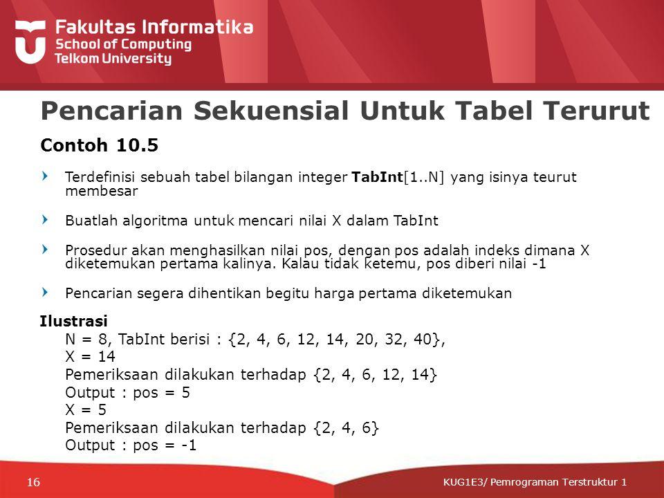 12-CRS-0106 REVISED 8 FEB 2013 KUG1E3/ Pemrograman Terstruktur 1 Pencarian Sekuensial Untuk Tabel Terurut Contoh 10.5 Terdefinisi sebuah tabel bilangan integer TabInt[1..N] yang isinya teurut membesar Buatlah algoritma untuk mencari nilai X dalam TabInt Prosedur akan menghasilkan nilai pos, dengan pos adalah indeks dimana X diketemukan pertama kalinya.