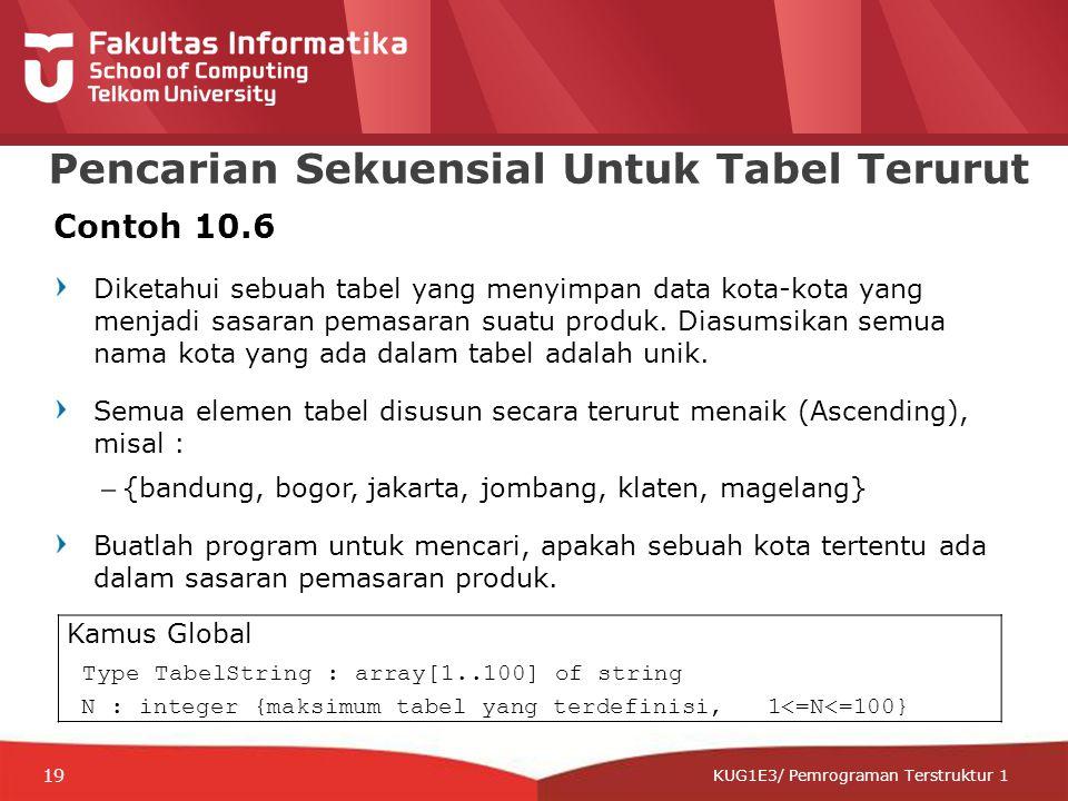 12-CRS-0106 REVISED 8 FEB 2013 KUG1E3/ Pemrograman Terstruktur 1 Pencarian Sekuensial Untuk Tabel Terurut Contoh 10.6 Diketahui sebuah tabel yang meny
