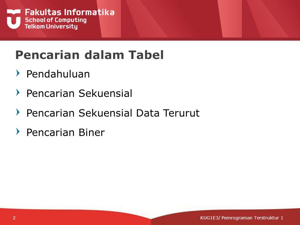 12-CRS-0106 REVISED 8 FEB 2013 KUG1E3/ Pemrograman Terstruktur 1 Pendahuluan Pencarian Sekuensial Pencarian Sekuensial Data Terurut Pencarian Biner 2 Pencarian dalam Tabel